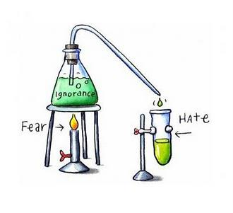 פחד + בורות = שנאה