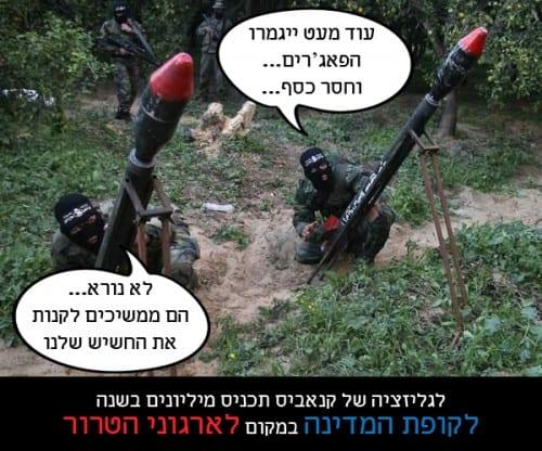 ארגוני טרור מרוויחים כסף בגלל שקנאביס לא חוקי