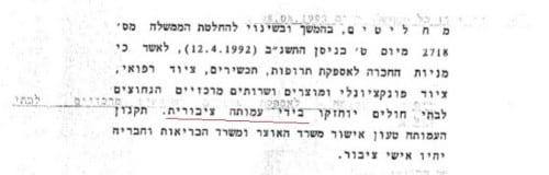 עמותת שראל - 1993