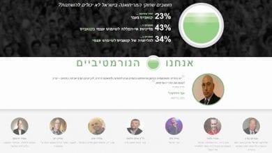 Photo of נורמטיביים: מפורסמים ישראלים תומכי קנאביס ולגליזציה