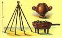 Ancient Cannabis Canning Tools