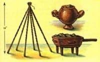 כלים עתיקים להקטרת קנאביס