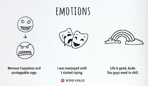 השפעות הקפה, היין והקנאביס: רגשות