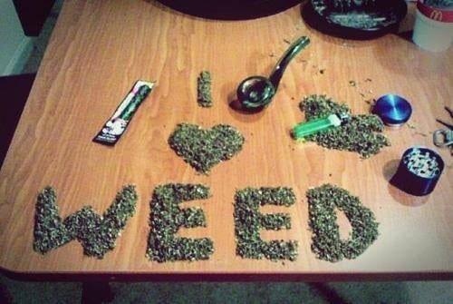 Namen van cannabis: wel