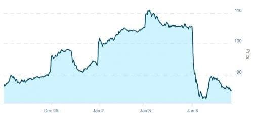 מניות קנאביס ארהב