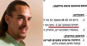 מרדכי יורקביץ' - משפט - 0.3 גרם חשיש