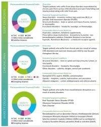 פורמולציות קנאביס לטיפול בבעיות בריאותיות - קנאבו