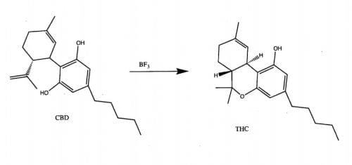 הפיכת CBD ל-THC בעזרת BF3