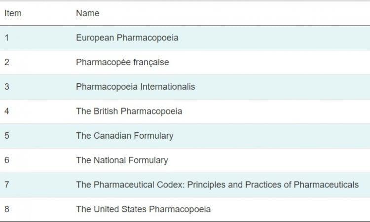 רשימת התקנים הבינלאומיים לתרופות צמחיות בקנדה. הקנאביס צריך לעמוד לפחות באחד התקנים.
