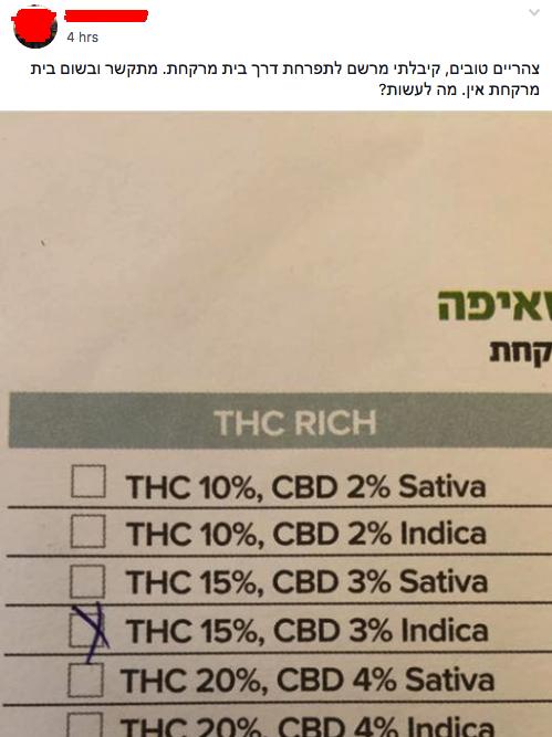 Cannabis deficiency in pharmacies