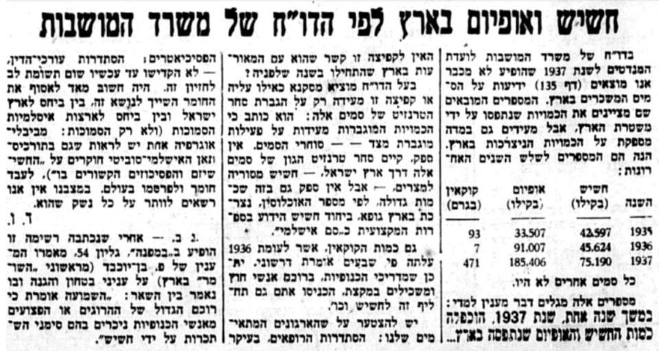 """כמות החשיש, האופיום, והקוקאין בארץ לפי דו""""ח של משרד המושבות (עיתון 'הבקר', 2.8.1938)"""