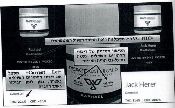 Emballage de produits de cannabis à l'étranger correctement étiquetés avec la quantité exacte de principes actifs