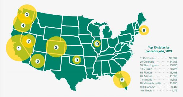 """מדינות ארה""""ב עם מס' מקומות העבודה הרבים ביותר בתעשיית הקנאביס"""