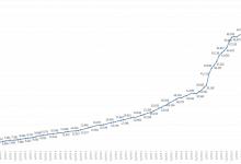 Photo of מספר מטופלי הקנאביס יחצה את רף ה-100,000 בחודשים הקרובים